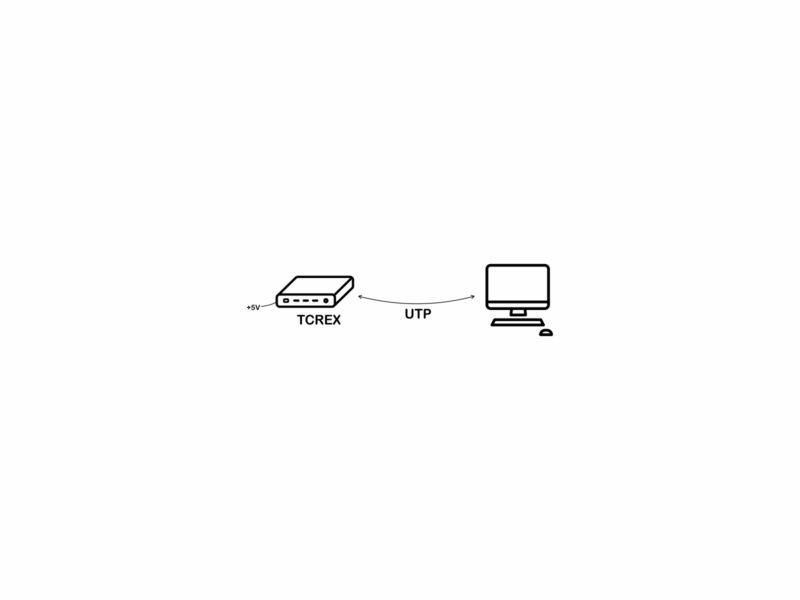Schéma stahování dat z TCREX odděleně po rozpojení a vypnutí měřící sítě