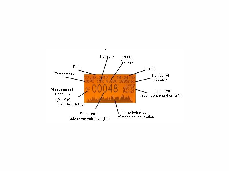 Basic screen TSR3DM
