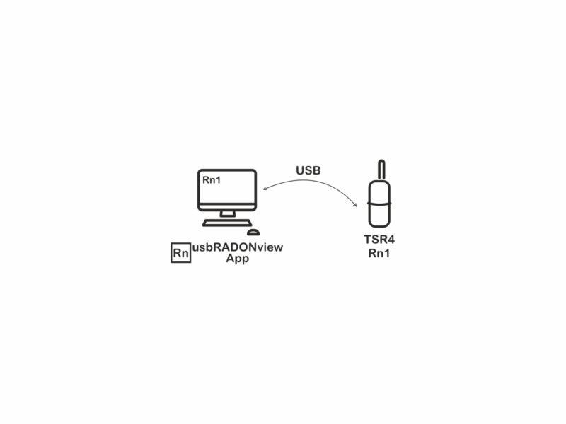Sonda TSR4 je propojena s PC přes USB
