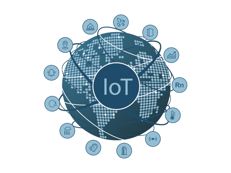 IoT Program