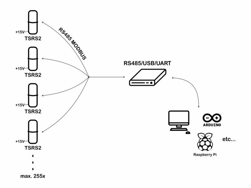 Schéma zapojení senzoru TSRS2 (RS485-MODBUS)